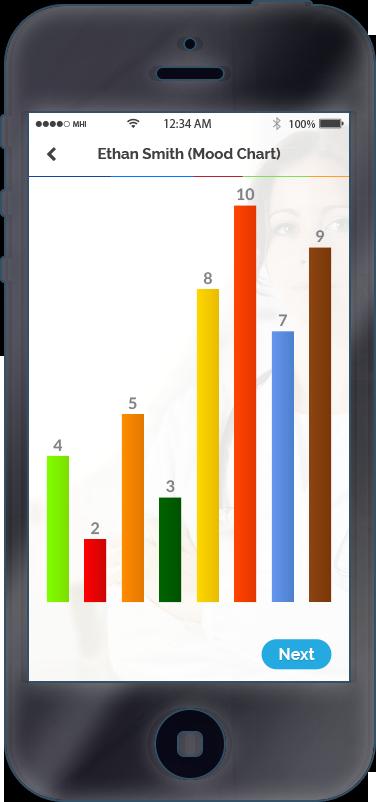 mood-chart-vertical